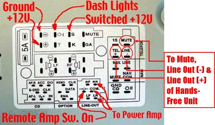 Audi S6 2002 Radio Wiring Data Diagram Blog