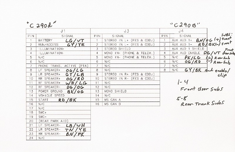 2005 ford five hundred radio wiring diagram 2004 ford